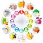 Importancia de las vitaminas para la salud