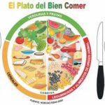 12 Recomendaciones para comer bien todos los días