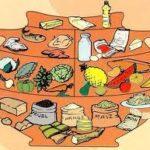 7 Consejos nutricionales de la FAO/OMS